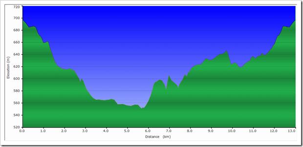 Moore-Pfad-Schneifel-Eifeltour-2-elevation